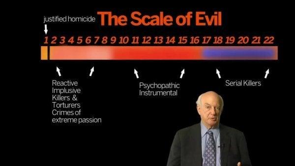 Michael Stone udviklede ondskabens skala