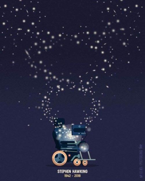 Kørestol i rummet. 21 Stephen Hawking citater