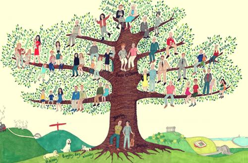 Find ud af, hvad du kan lære fra et stamtræ