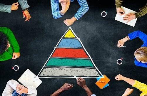 Maslows behovspyramide: Teori om menneskelige behov