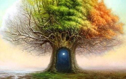 Skovtesten er en relationel psykoanalytisk test