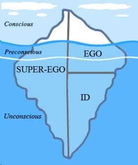 figur af underbevidstheden