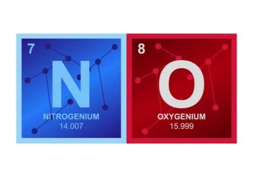 sammensætningen af nitrogenmonoxid